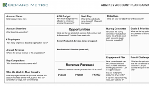 ABM Key Account Plan Canvas Template