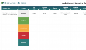 Agile Content Marketing Calendar 2020
