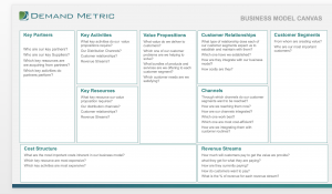Business Model Canvas Template (PowerPoint)