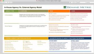 In-House Agency Vs External Agency Model