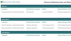 Influencer Marketing Goals & Objectives Template