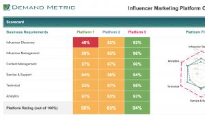 Influencer Marketing Platform Comparison Template