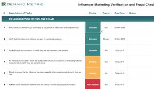 Influencer Verification and Fraud Checklist