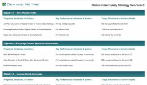 Online Community Strategy Scorecard