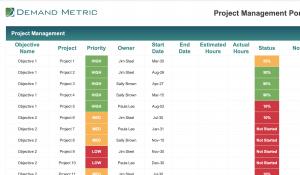 Project Management Portfolio 2022