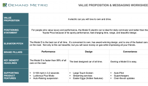 Value Proposition Messaging Worksheet