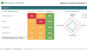 Webinar Presenter Evaluation Tool