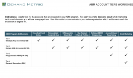 ABM Account Tiers Worksheet