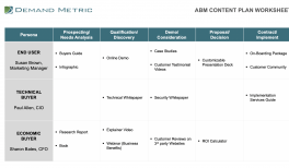 ABM Content Plan Worksheet Template