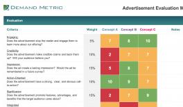 Advertising RFP | Demand Metric
