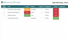 Agile Sprint Planning Tool | Demand Metric