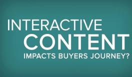 Content Experience Impact Video Infographic