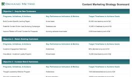 Content Marketing Budget Template Demand Metric