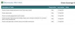 Crisis communications plan template demand metric crisis communications review chart premium maxwellsz