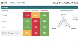 focus group report template demand metric. Black Bedroom Furniture Sets. Home Design Ideas