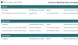 Influencer Marketing Goals & Objectives Template