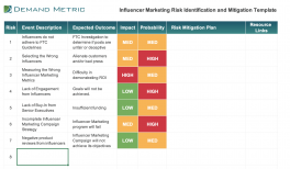 Influencer Marketing Risk Identification and Mitigation Template