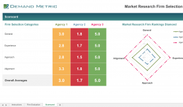 Research Request Agreement Template Demand Metric
