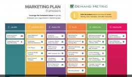 Marketing Presentation | Marketing Plan Presentation Template Demand Metric