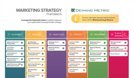 Marketing Strategy Framework