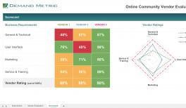 Online Community Vendor Evaluation