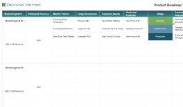 Product Launch Checklist Demand Metric