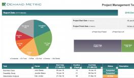 milestones in project management