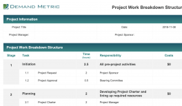 Work Breakdown Structure Template Demand Metric