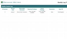 Quality Management Plan Template Demand Metric