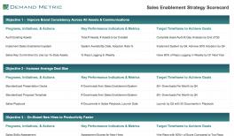 Sales Playbook Template Demand Metric
