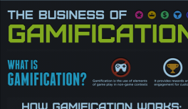 The Business of Gamification
