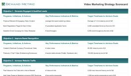Video Marketing Budget Template Demand Metric