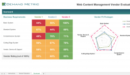Web Content Management System RFP Template | Demand Metric