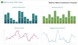 Webinar Plan Template | Demand Metric